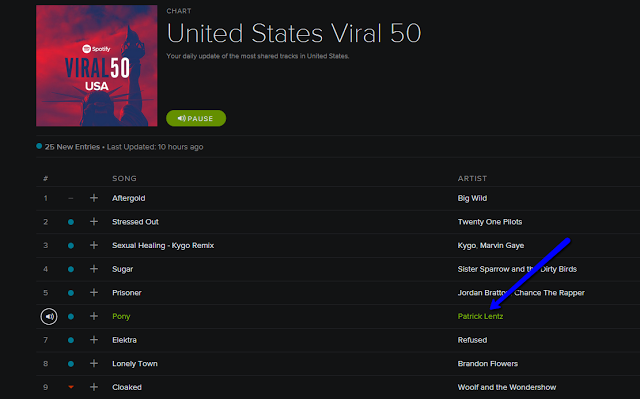 Patrick Lentz Acoustic Cover Of Pony By Ginuwine Breaks The Top 10 On Spotify's Viral 50